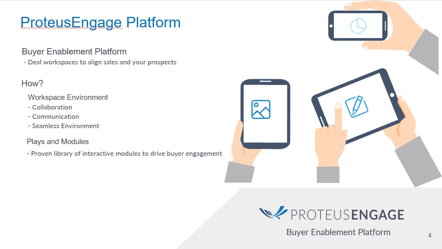 Image for ProteusEngage for Buyer Enablement - Overview